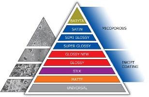 lomond-photopaper-pyramide